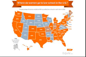 Report: Where Do Women Go to Law School in the U.S.?