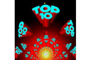 Top 10 Entertainment Law Schools